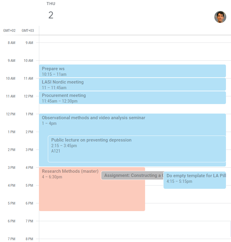 My calendar for one day, at review-time. Block duration has been corrected to reflect the real duration, not my plan