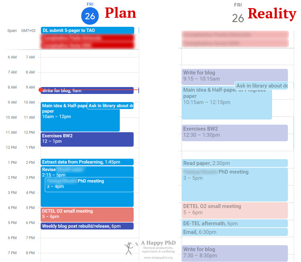 Examples of original and modified timebox plans in a calendar app
